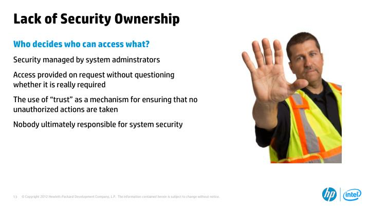Lack of Security Ownership