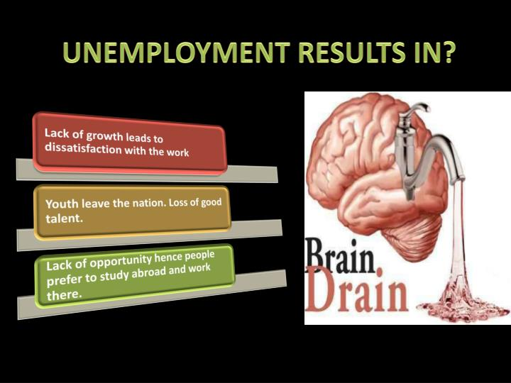 UNEMPLOYMENT RESULTS IN?