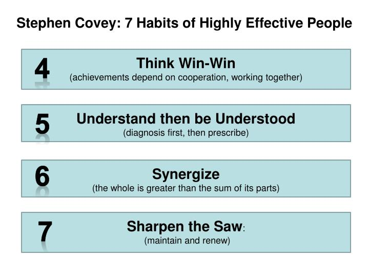 Stephen Covey: 7 Habits of Highly Effective People