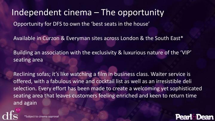 Independent cinema – The opportunity
