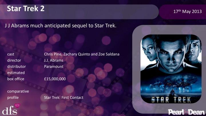 J J Abrams much anticipated sequel to Star Trek.