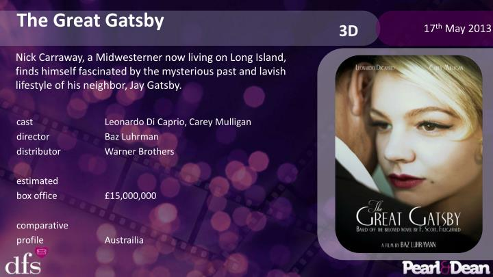 Nick Carraway, a Midwesterner now living on Long Island, finds himself fascinated by the mysterious past and lavish lifestyle of his neighbor, Jay Gatsby.