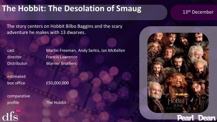 The story centers on Hobbit Bilbo Baggins and the scary adventure he makes with 13 dwarves.