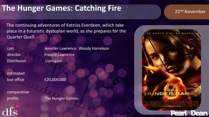 The continuing adventures of Katniss Everdeen, which take place in a futuristic dystopian world, as she prepares for the Quarter Quell.