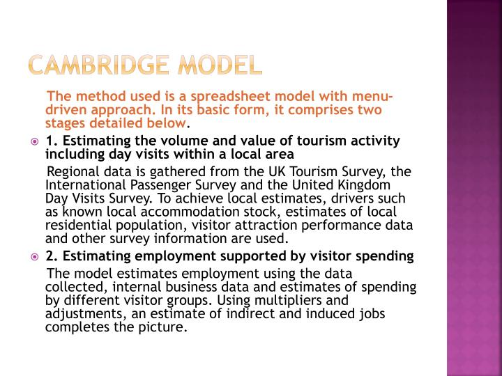 CAMBRIDGE MODEL