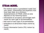 steam model1