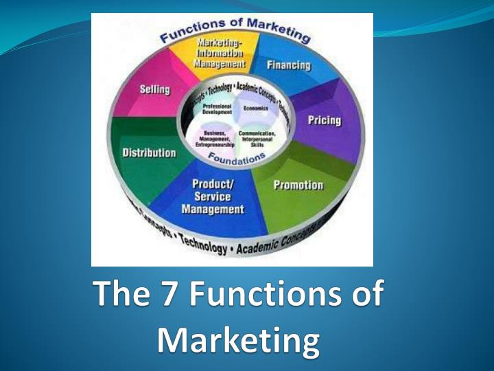 functions of marketing The required tasks and operations of a marketing‐oriented organisation and the  present limited adoption of the concept as compared with the functions of.