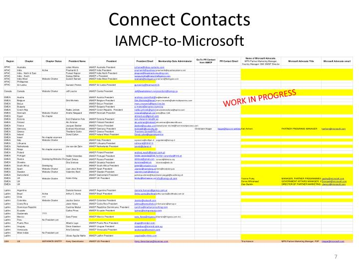 Connect Contacts