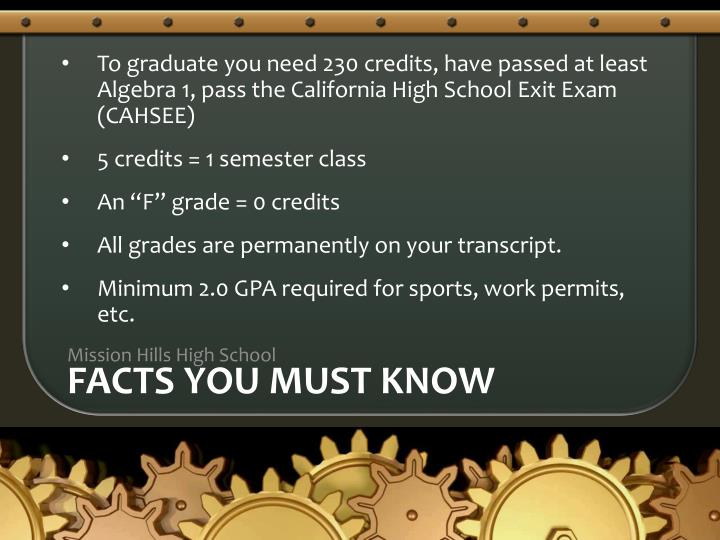 To graduate you need 230 credits, have passed at least Algebra 1, pass the California High School Exit Exam (CAHSEE)