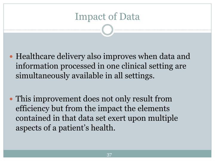 Impact of Data