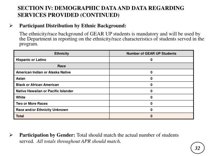 Section IV: Demographic Data and Data Regarding