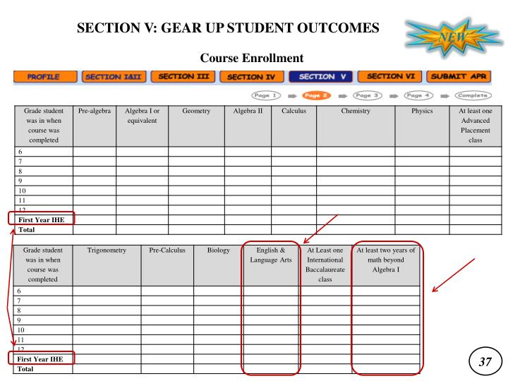 Section V: GEAR UP Student Outcomes