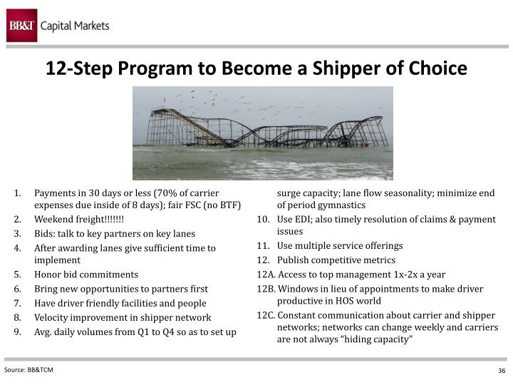 12-Step Program to Become a Shipper of Choice