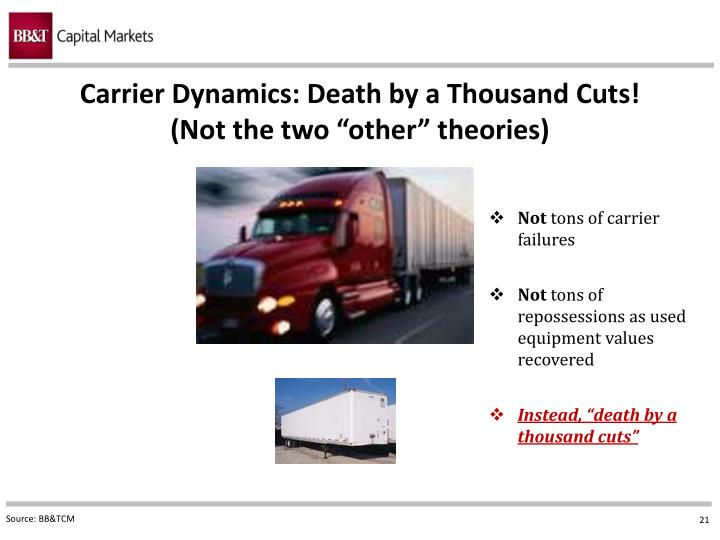 Carrier Dynamics: Death by a Thousand Cuts!