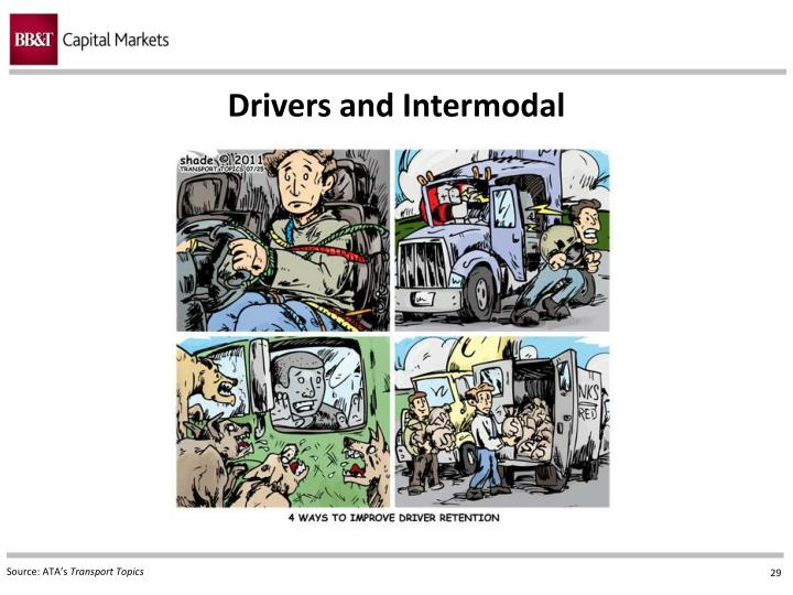 Drivers and Intermodal