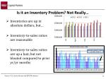 is it an inventory problem not really