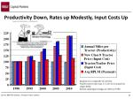 productivity down rates up modestly input costs up