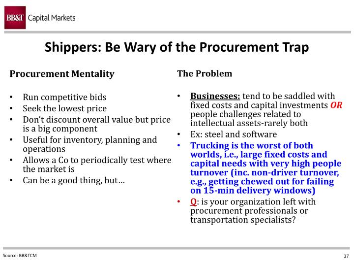 Shippers: Be Wary of the Procurement Trap