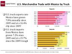 u s merchandise trade with mexico by truck