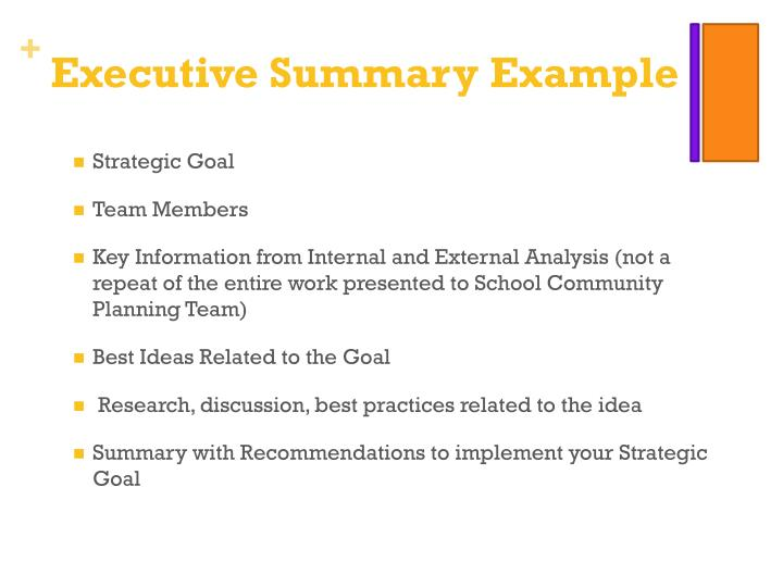 Executive Summary Example