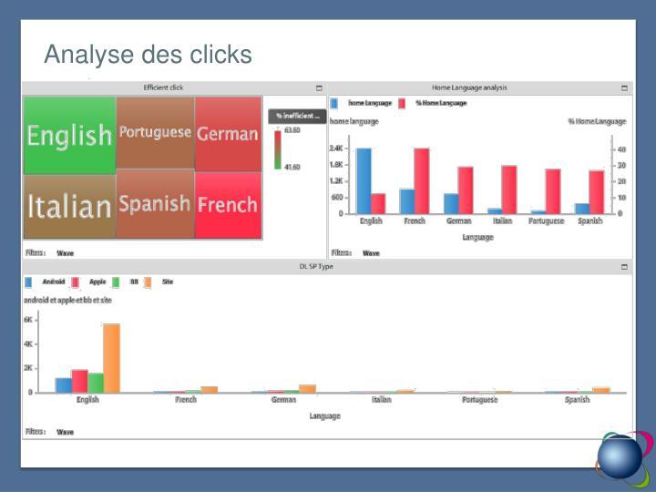 Analyse des clicks