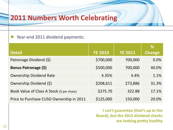 2011 Numbers Worth Celebrating