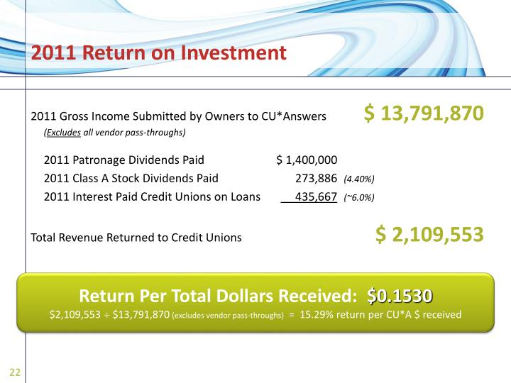 2011 Return on Investment