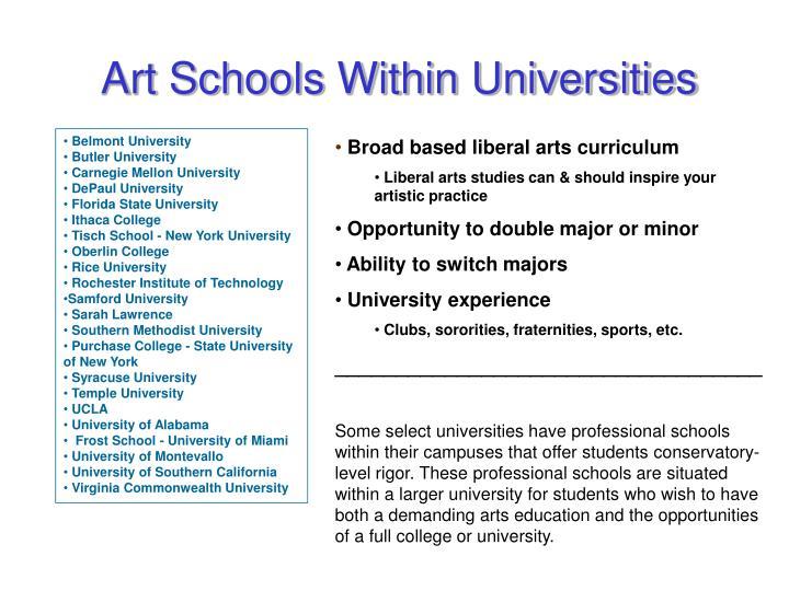 Art Schools Within Universities
