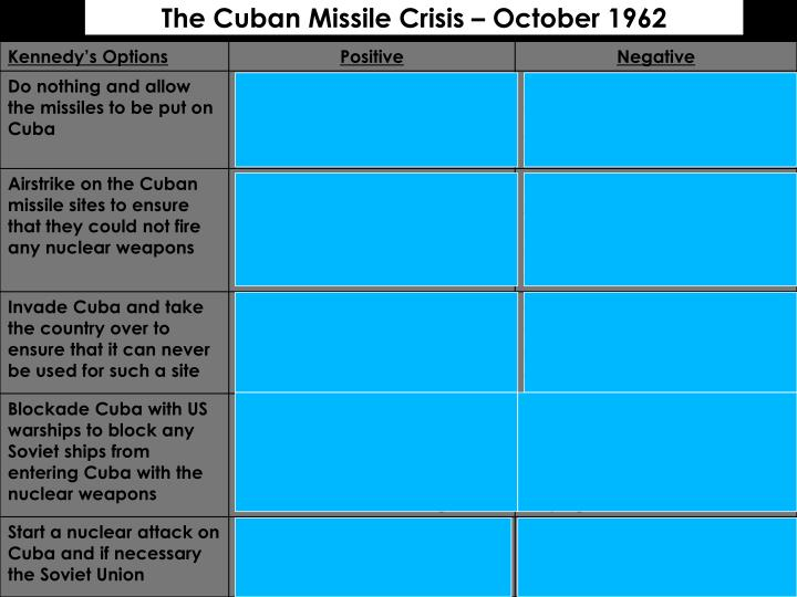 The Cuban Missile Crisis – October 1962