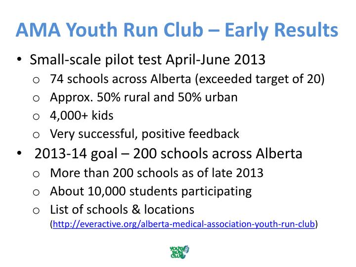 AMA Youth Run Club – Early Results