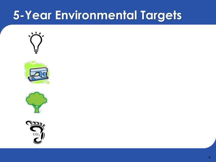 5-Year Environmental Targets
