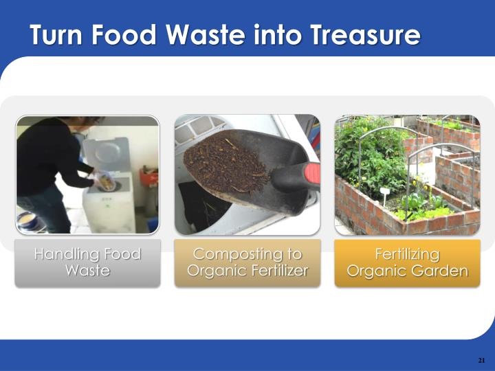 Turn Food Waste into Treasure