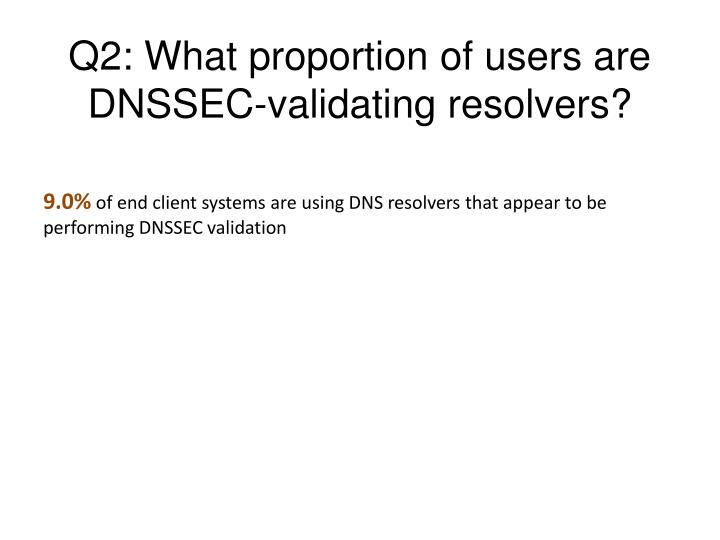 Q2: What proportion of users are DNSSEC-validating resolvers?