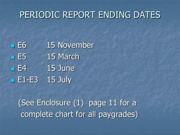 PERIODIC REPORT ENDING DATES