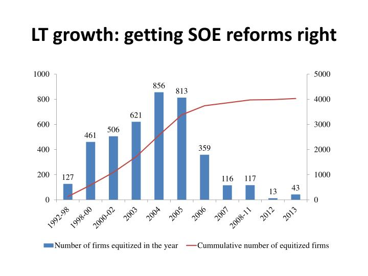 LT growth: getting SOE reforms right