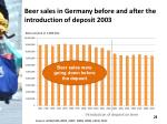 beer sales in germany before and after the introduction of deposit 2003