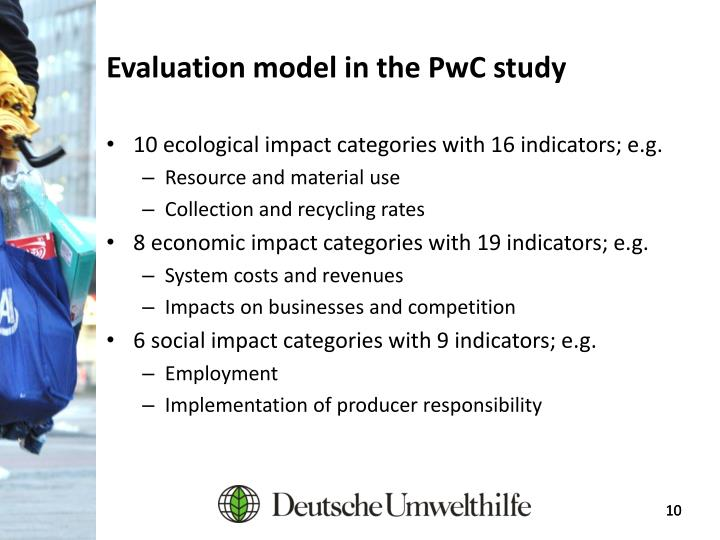 Evaluation model in the PwC study