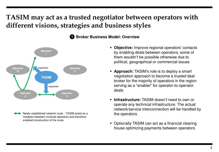 TASIM may act as a trusted negotiator between operators with different visions, strategies and business styles