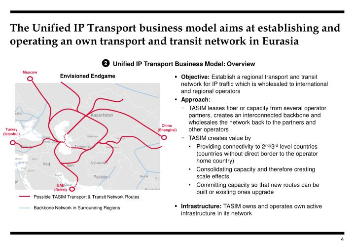 The Unified IP Transport business model aims at establishing and operating an own transport and transit network in Eurasia