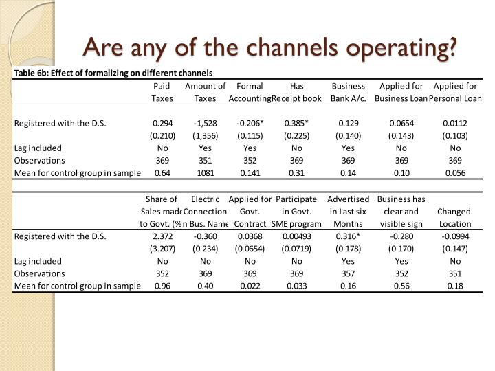 Are any of the channels operating?