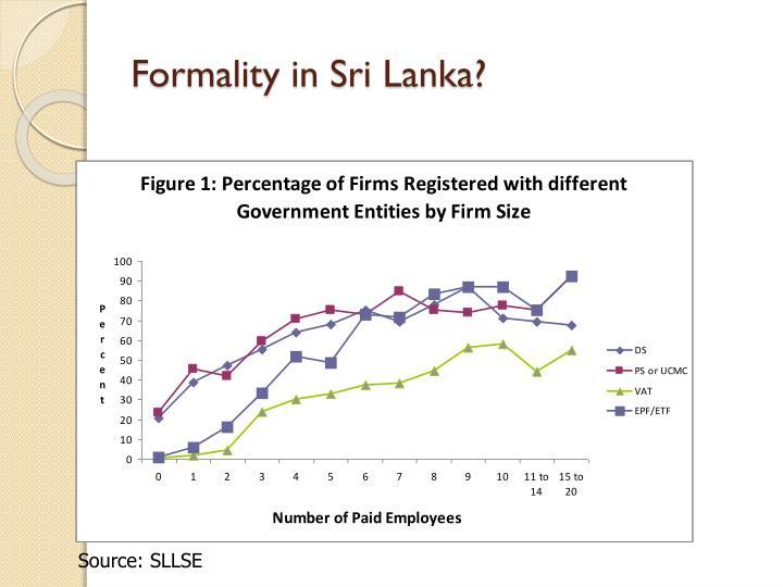 Formality in Sri Lanka?