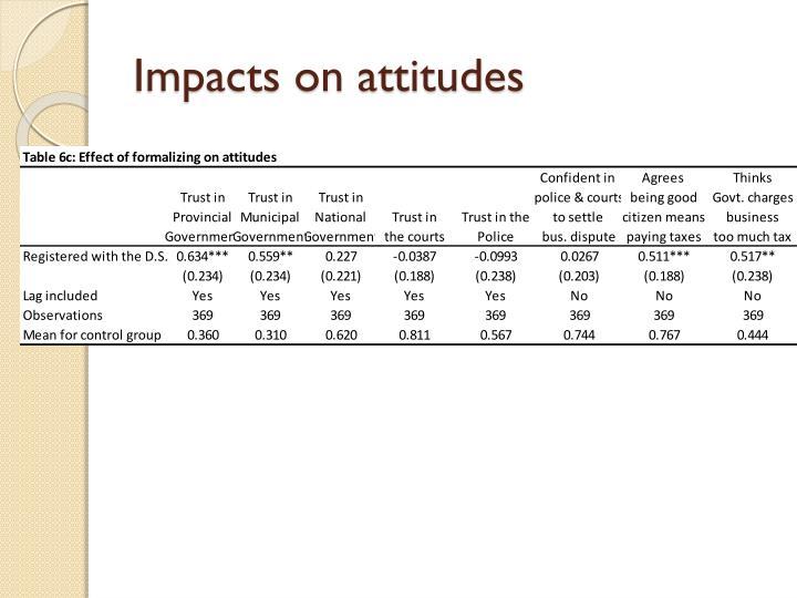 Impacts on attitudes