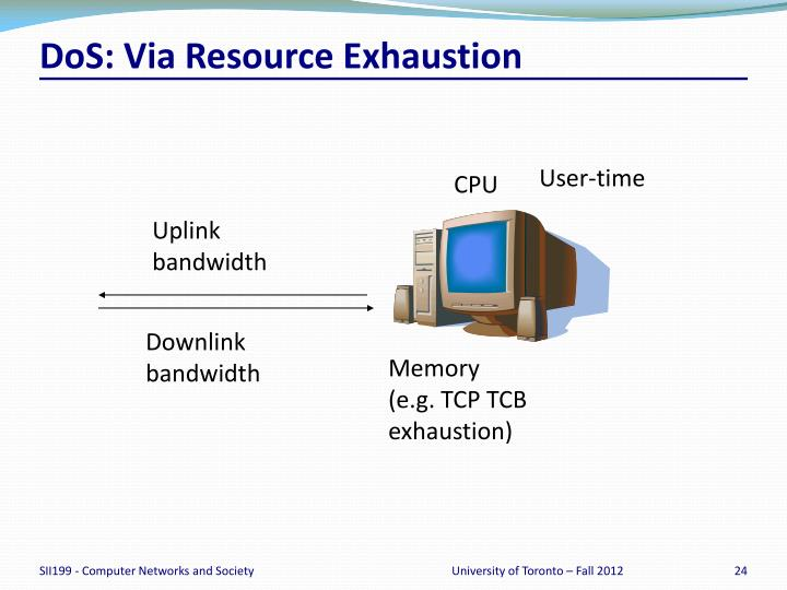 DoS: Via Resource Exhaustion