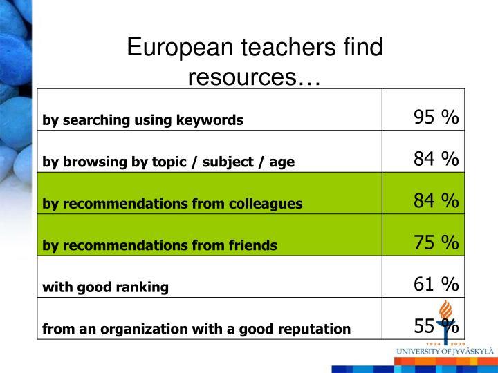 European teachers find resources…