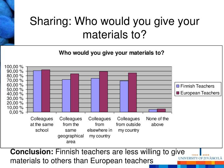 Sharing: Who would you give your materials to?