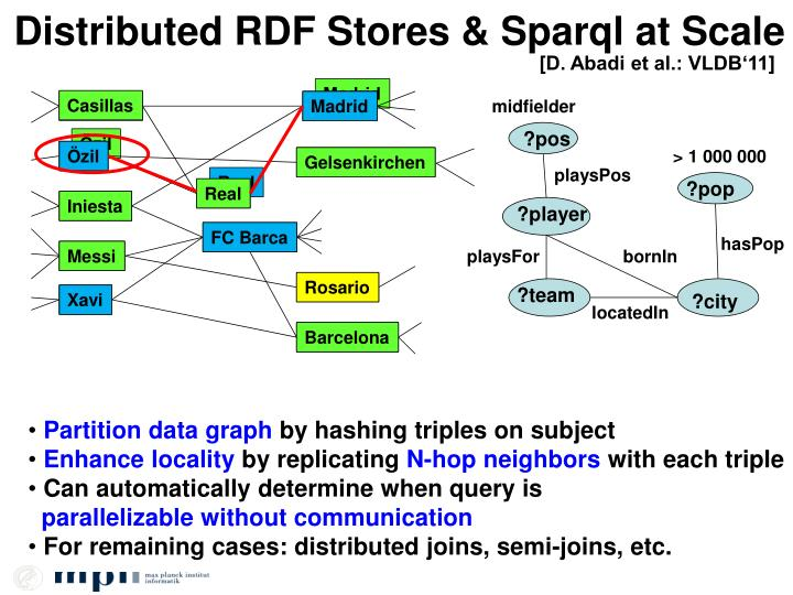 Distributed RDF Stores &