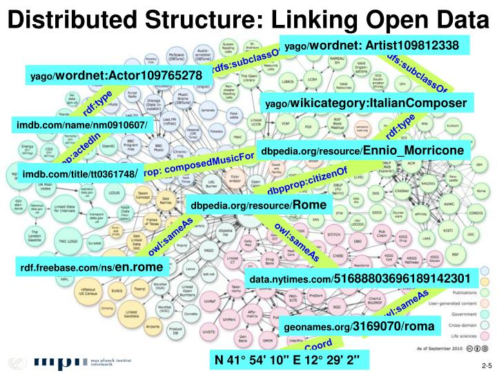 Distributed Structure: Linking Open Data