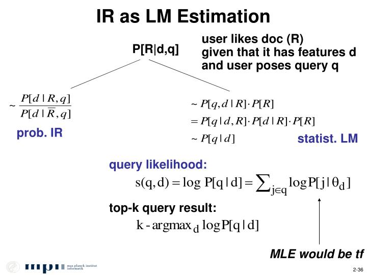 IR as LM Estimation