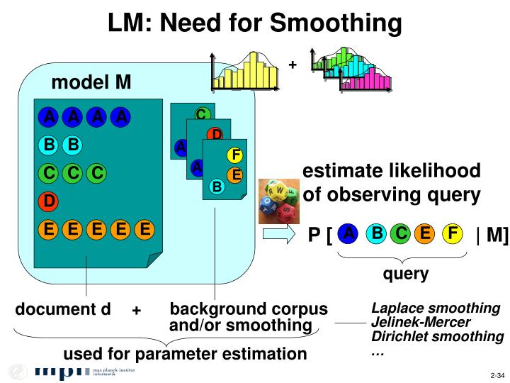 LM: Need for Smoothing