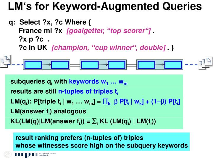LM's for Keyword-Augmented Queries
